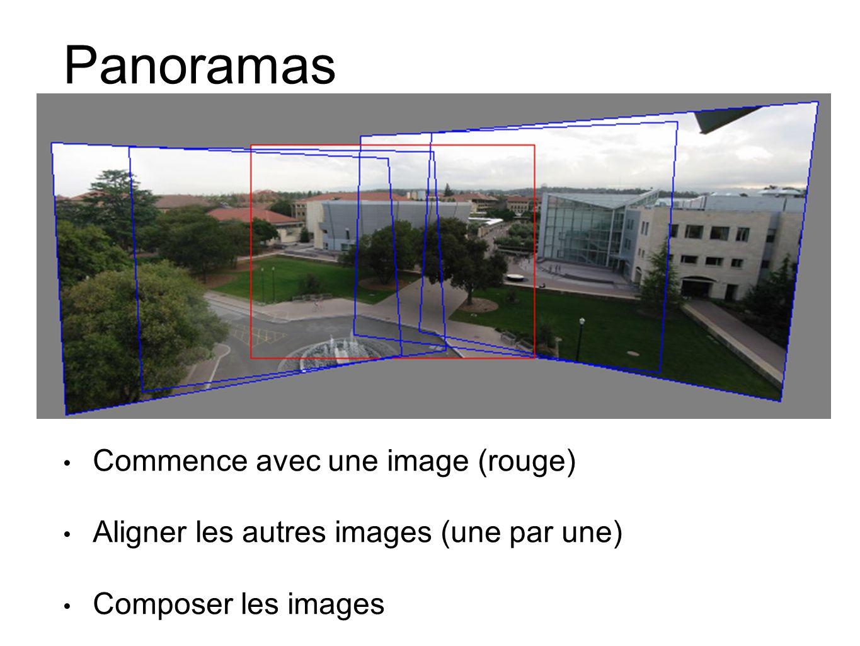 Panoramas • Commence avec une image (rouge) • Aligner les autres images (une par une) • Composer les images