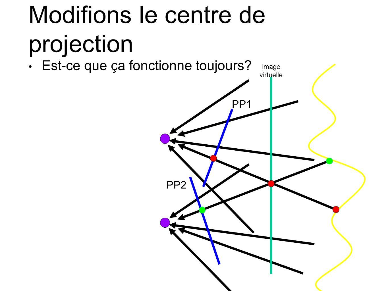 Modifions le centre de projection • Est-ce que ça fonctionne toujours? image virtuelle PP1 PP2
