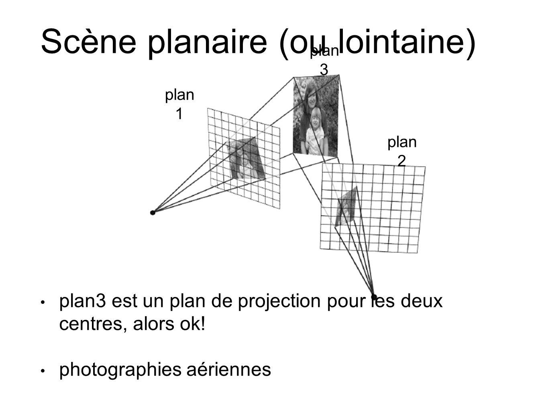 Scène planaire (ou lointaine) plan 1 plan 3 plan 2 • plan3 est un plan de projection pour les deux centres, alors ok! • photographies aériennes