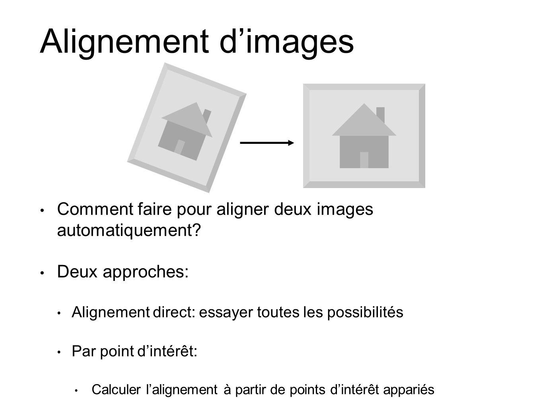 Alignement d'images • Comment faire pour aligner deux images automatiquement? • Deux approches: • Alignement direct: essayer toutes les possibilités •