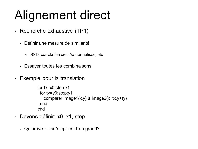 Alignement direct • Recherche exhaustive (TP1) • Définir une mesure de similarité • SSD, corrélation croisée-normalisée, etc. • Essayer toutes les com