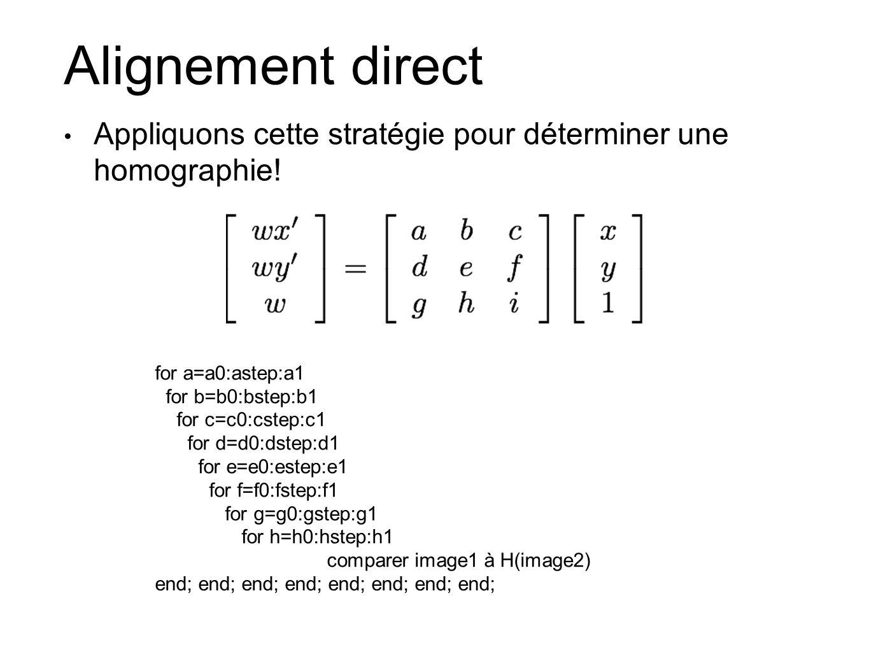 Alignement direct • Appliquons cette stratégie pour déterminer une homographie! for a=a0:astep:a1 for b=b0:bstep:b1 for c=c0:cstep:c1 for d=d0:dstep:d