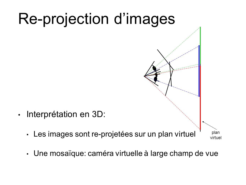 Re-projection d'images • Interprétation en 3D: • Les images sont re-projetées sur un plan virtuel • Une mosaïque: caméra virtuelle à large champ de vu