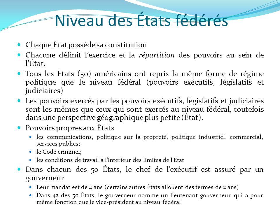 Niveau des États fédérés  Chaque État possède sa constitution  Chacune définit l'exercice et la répartition des pouvoirs au sein de l'État.  Tous l