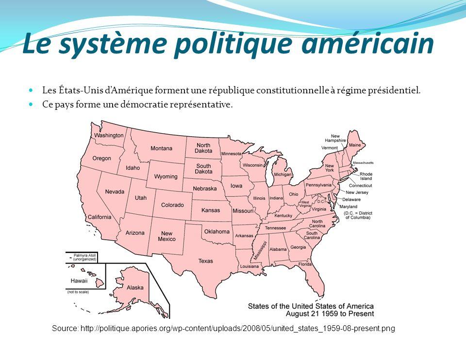Le système politique américain  Les États-Unis d'Amérique forment une république constitutionnelle à régime présidentiel.  Ce pays forme une démocra