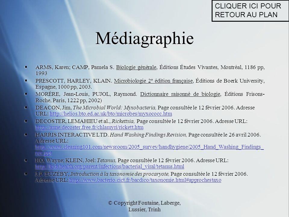 © Copyright Fontaine, Laberge, Lussier, Trinh Médiagraphie  ARMS, Karen; CAMP, Pamela S. Biologie générale, Éditions Études Vivantes, Montréal, 1186