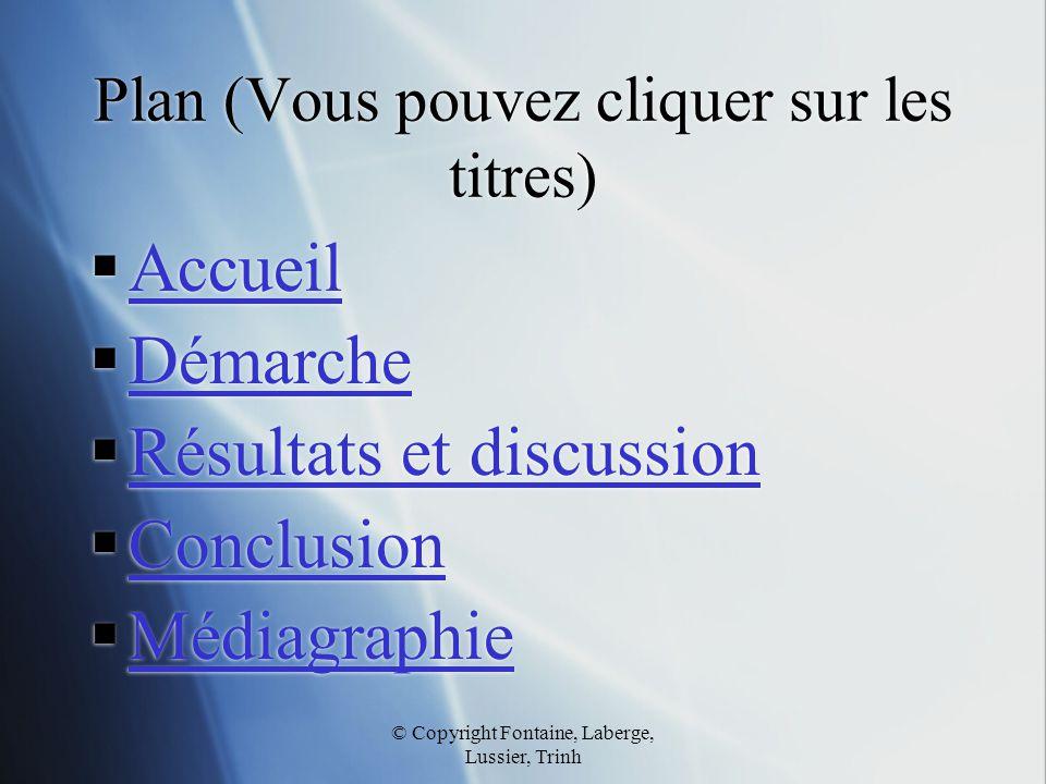 © Copyright Fontaine, Laberge, Lussier, Trinh Plan (Vous pouvez cliquer sur les titres)  Accueil Accueil  Démarche Démarche  Résultats et discussio