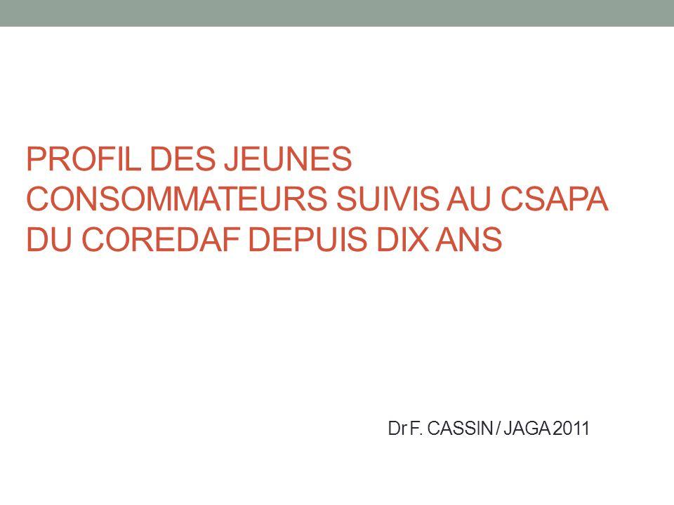 PROFIL DES JEUNES CONSOMMATEURS SUIVIS AU CSAPA DU COREDAF DEPUIS DIX ANS Dr F. CASSIN / JAGA 2011