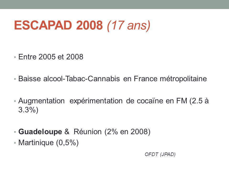 ESCAPAD 2008 (17 ans) • Entre 2005 et 2008 • Baisse alcool-Tabac-Cannabis en France métropolitaine • Augmentation expérimentation de cocaïne en FM (2.
