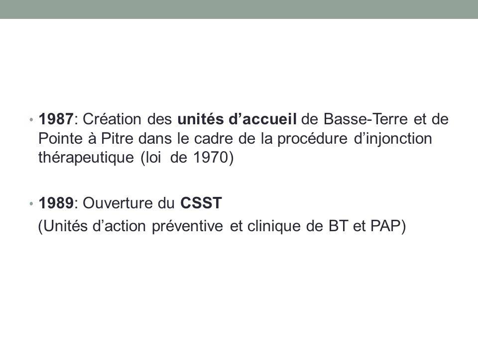 • 1987: Création des unités d'accueil de Basse-Terre et de Pointe à Pitre dans le cadre de la procédure d'injonction thérapeutique (loi de 1970) • 198