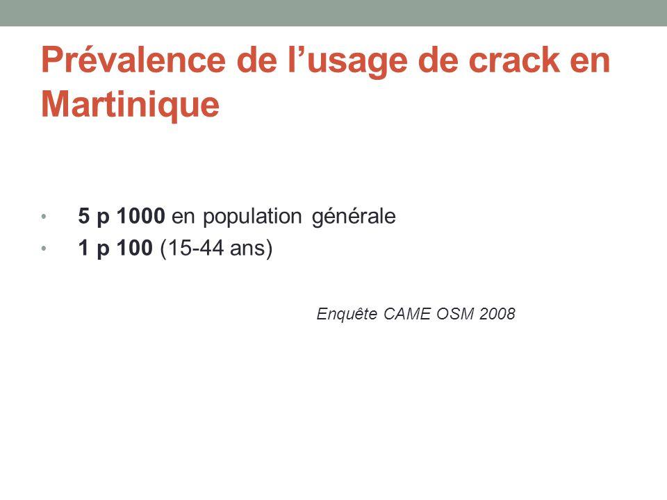 Prévalence de l'usage de crack en Martinique • 5 p 1000 en population générale • 1 p 100 (15-44 ans) Enquête CAME OSM 2008