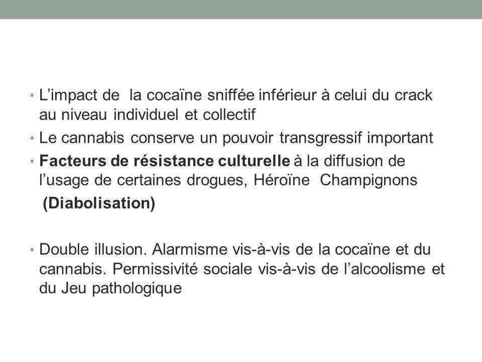 • L'impact de la cocaïne sniffée inférieur à celui du crack au niveau individuel et collectif • Le cannabis conserve un pouvoir transgressif important