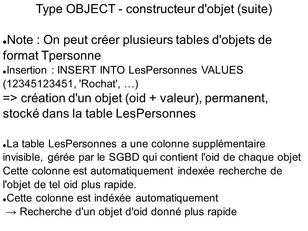 Type OBJECT - constructeur d objet (suite)  Note : On peut créer plusieurs tables d objets de format Tpersonne  Insertion : INSERT INTO LesPersonnes VALUES (12345123451, Rochat , …) => création d un objet (oid + valeur), permanent, stocké dans la table LesPersonnes  La table LesPersonnes a une colonne supplémentaire invisible, gérée par le SGBD qui contient l oid de chaque objet Cette colonne est automatiquement indexée recherche de l objet de tel oid plus rapide.