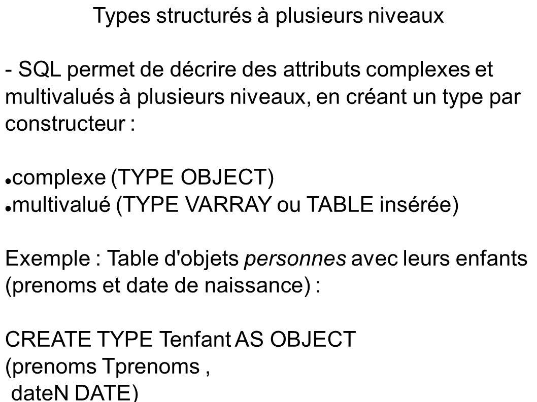 Types structurés à plusieurs niveaux - SQL permet de décrire des attributs complexes et multivalués à plusieurs niveaux, en créant un type par constructeur :  complexe (TYPE OBJECT)  multivalué (TYPE VARRAY ou TABLE insérée) Exemple : Table d objets personnes avec leurs enfants (prenoms et date de naissance) : CREATE TYPE Tenfant AS OBJECT (prenoms Tprenoms, dateN DATE)