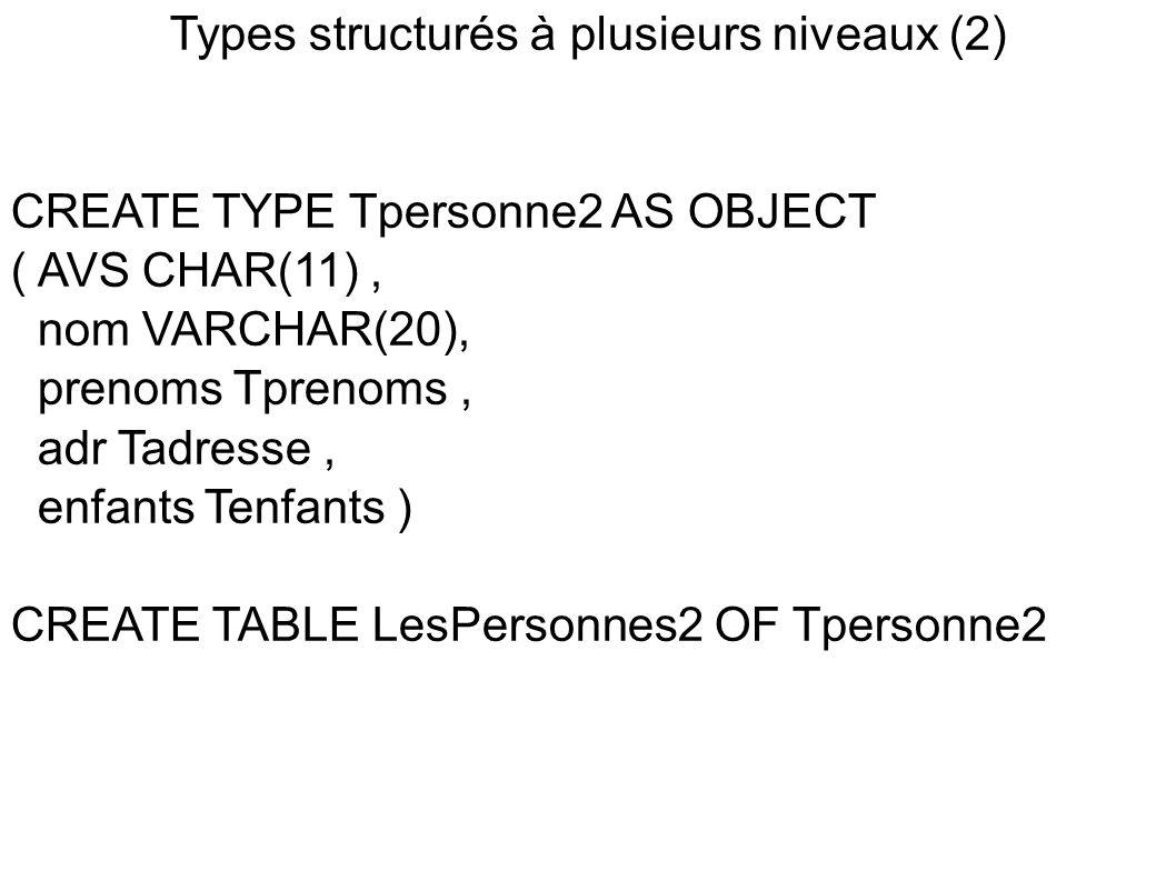 Types structurés à plusieurs niveaux (2) CREATE TYPE Tpersonne2 AS OBJECT ( AVS CHAR(11), nom VARCHAR(20), prenoms Tprenoms, adr Tadresse, enfants Tenfants ) CREATE TABLE LesPersonnes2 OF Tpersonne2