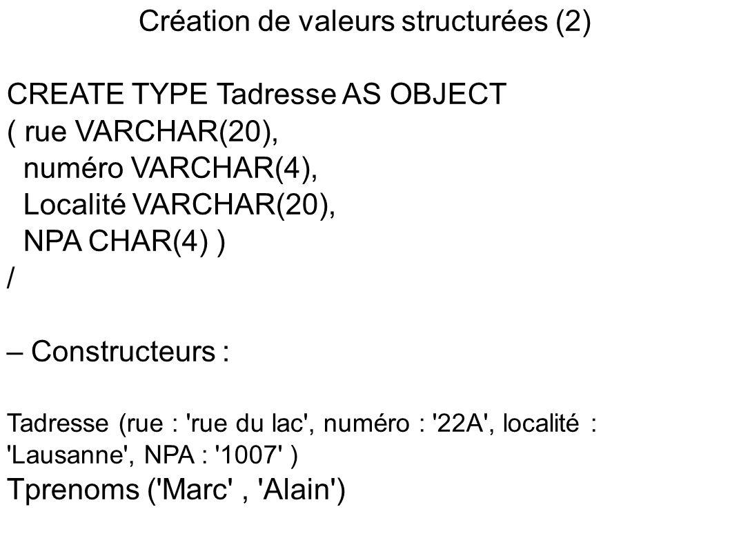 Création de valeurs structurées (2) CREATE TYPE Tadresse AS OBJECT ( rue VARCHAR(20), numéro VARCHAR(4), Localité VARCHAR(20), NPA CHAR(4) ) / – Constructeurs : Tadresse (rue : rue du lac , numéro : 22A , localité : Lausanne , NPA : 1007 ) Tprenoms ( Marc , Alain )