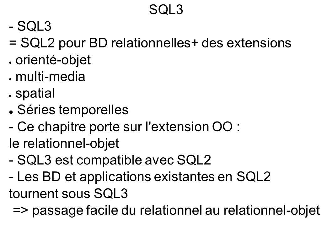 SQL3 - SQL3 = SQL2 pour BD relationnelles+ des extensions  orienté-objet  multi-media  spatial  Séries temporelles - Ce chapitre porte sur l extension OO : le relationnel-objet - SQL3 est compatible avec SQL2 - Les BD et applications existantes en SQL2 tournent sous SQL3 => passage facile du relationnel au relationnel-objet