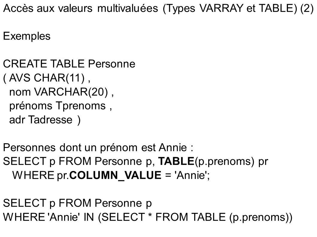 Accès aux valeurs multivaluées (Types VARRAY et TABLE) (2) Exemples CREATE TABLE Personne ( AVS CHAR(11), nom VARCHAR(20), prénoms Tprenoms, adr Tadresse ) Personnes dont un prénom est Annie : SELECT p FROM Personne p, TABLE(p.prenoms) pr WHERE pr.COLUMN_VALUE = Annie ; SELECT p FROM Personne p WHERE Annie IN (SELECT * FROM TABLE (p.prenoms))