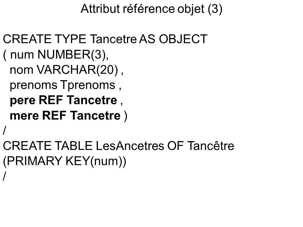 Attribut référence objet (3) CREATE TYPE Tancetre AS OBJECT ( num NUMBER(3), nom VARCHAR(20), prenoms Tprenoms, pere REF Tancetre, mere REF Tancetre ) / CREATE TABLE LesAncetres OF Tancêtre (PRIMARY KEY(num)) /