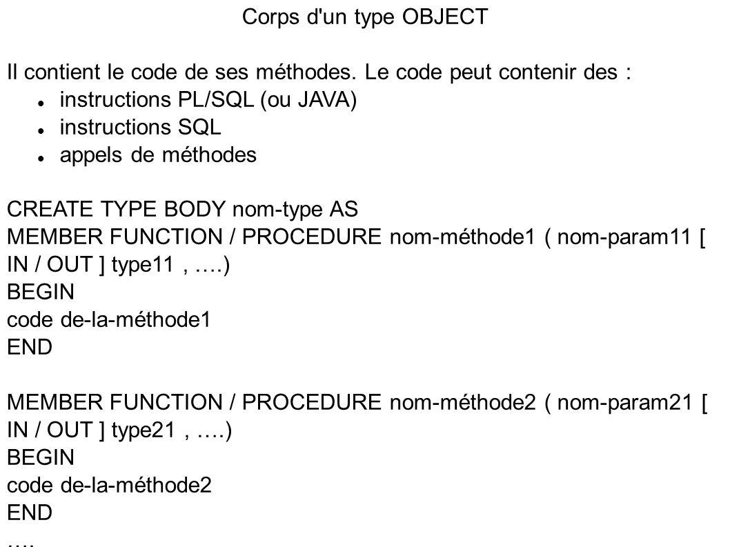 Corps d un type OBJECT Il contient le code de ses méthodes.