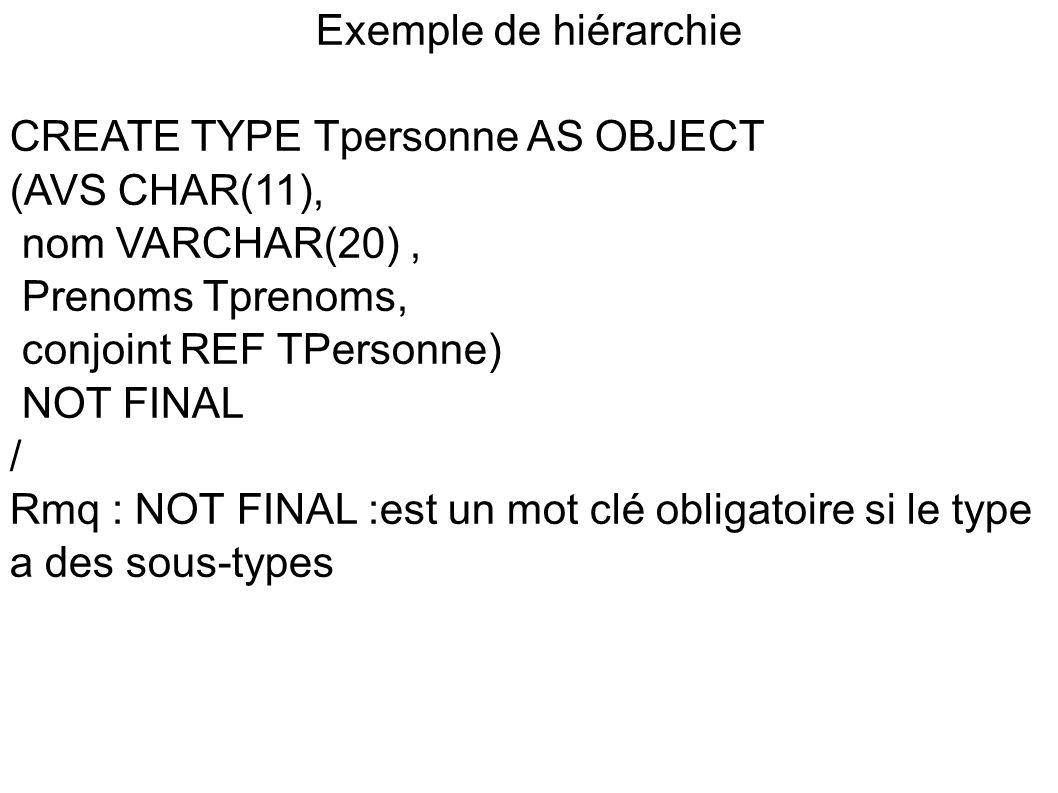 Exemple de hiérarchie CREATE TYPE Tpersonne AS OBJECT (AVS CHAR(11), nom VARCHAR(20), Prenoms Tprenoms, conjoint REF TPersonne) NOT FINAL / Rmq : NOT FINAL :est un mot clé obligatoire si le type a des sous-types