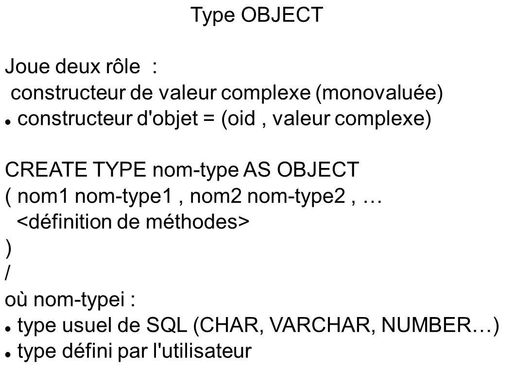 Type OBJECT Joue deux rôle : constructeur de valeur complexe (monovaluée)  constructeur d objet = (oid, valeur complexe) CREATE TYPE nom-type AS OBJECT ( nom1 nom-type1, nom2 nom-type2, … ) / où nom-typei :  type usuel de SQL (CHAR, VARCHAR, NUMBER…)  type défini par l utilisateur