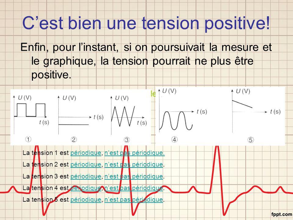 C'est bien une tension positive! Enfin, pour l'instant, si on poursuivait la mesure et le graphique, la tension pourrait ne plus être positive. 3ème q