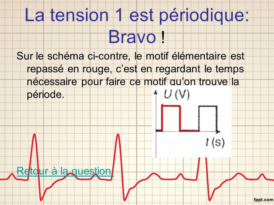 La tension 1 est périodique: Bravo ! Sur le schéma ci-contre, le motif élémentaire est repassé en rouge, c'est en regardant le temps nécessaire pour f