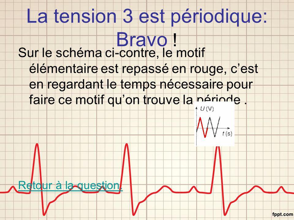 La tension 3 est périodique: Bravo ! Sur le schéma ci-contre, le motif élémentaire est repassé en rouge, c'est en regardant le temps nécessaire pour f