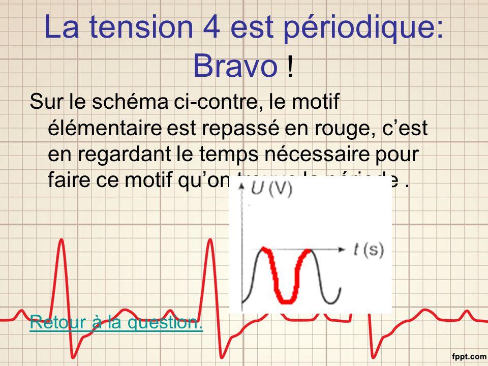 La tension 4 est périodique: Bravo ! Sur le schéma ci-contre, le motif élémentaire est repassé en rouge, c'est en regardant le temps nécessaire pour f