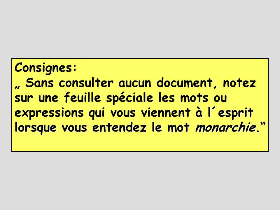 """Consignes: à l´esprit lorsque vous entendez le mot monarchie. """" Sans consulter aucun document, notez sur une feuille spéciale les mots ou expressions qui vous viennent à l´esprit lorsque vous entendez le mot monarchie."""