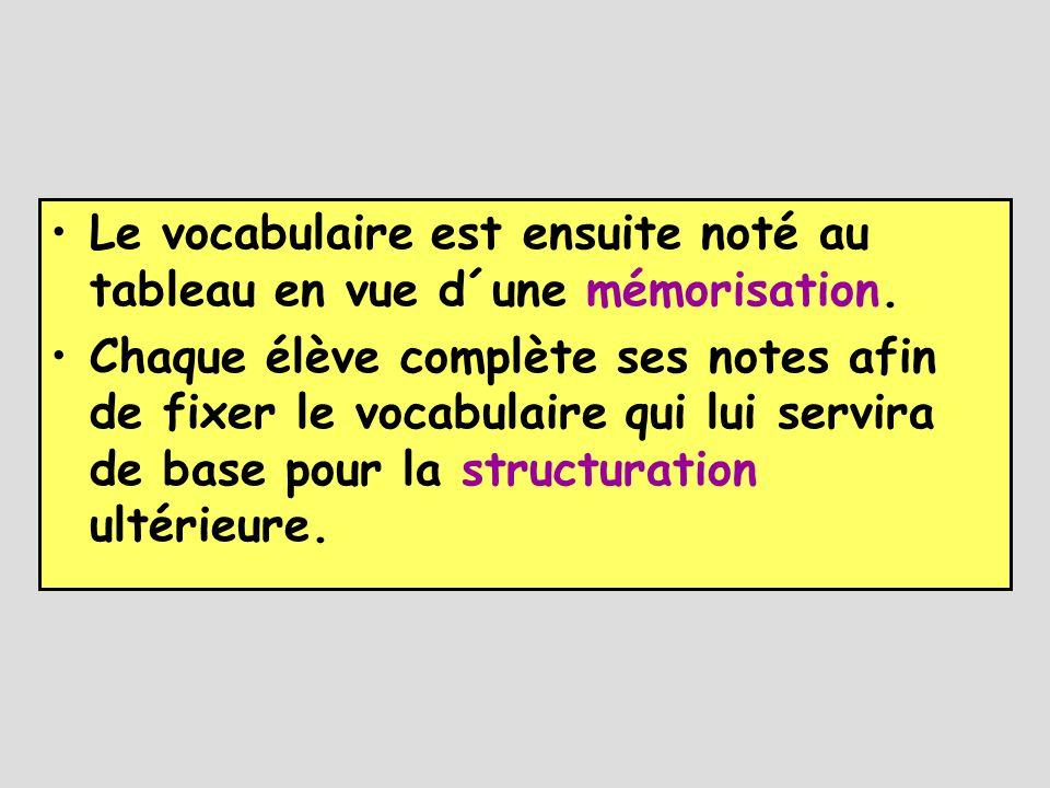 •Le vocabulaire est ensuite noté au tableau en vue d´une mémorisation. •Chaque élève complète ses notes afin de fixer le vocabulaire qui lui servira d