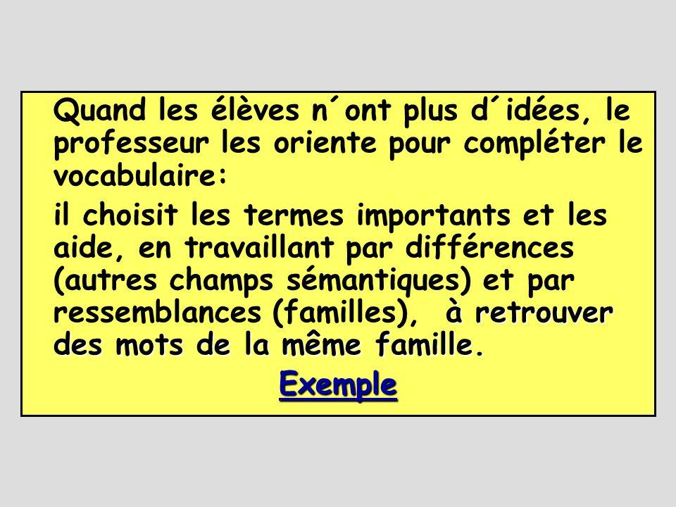 Quand les élèves n´ont plus d´idées, le professeur les oriente pour compléter le vocabulaire: à retrouver des mots de la même famille. il choisit les