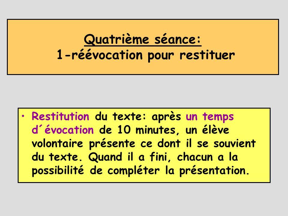 Quatrième séance: 1-réévocation pour restituer •Restitution du texte: après un temps d´évocation de 10 minutes, un élève volontaire présente ce dont il se souvient du texte.