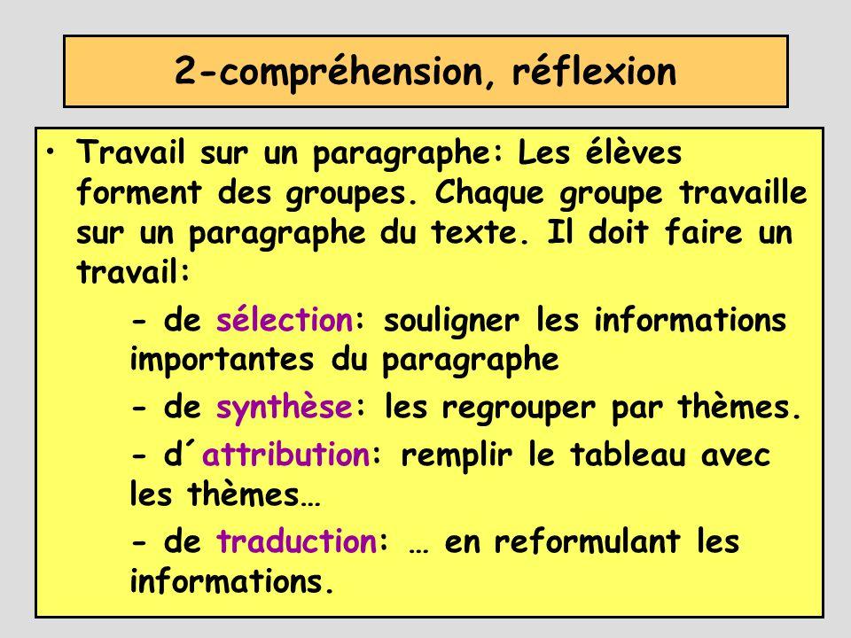 2-compréhension, réflexion •Travail sur un paragraphe: Les élèves forment des groupes. Chaque groupe travaille sur un paragraphe du texte. Il doit fai