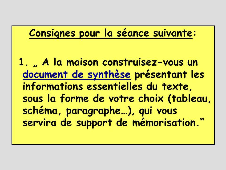 """Consignes pour la séance suivante: 1. """" A la maison construisez-vous un document de synthèse présentant les informations essentielles du texte, sous l"""