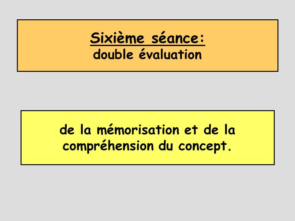 Sixième séance: double évaluation de la mémorisation et de la compréhension du concept.