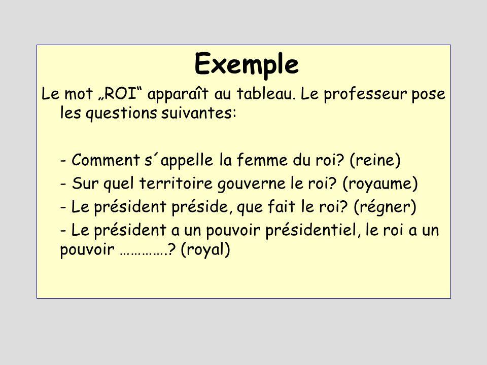 """Exemple Le mot """"ROI"""" apparaît au tableau. Le professeur pose les questions suivantes: - Comment s´appelle la femme du roi? (reine) - Sur quel territoi"""