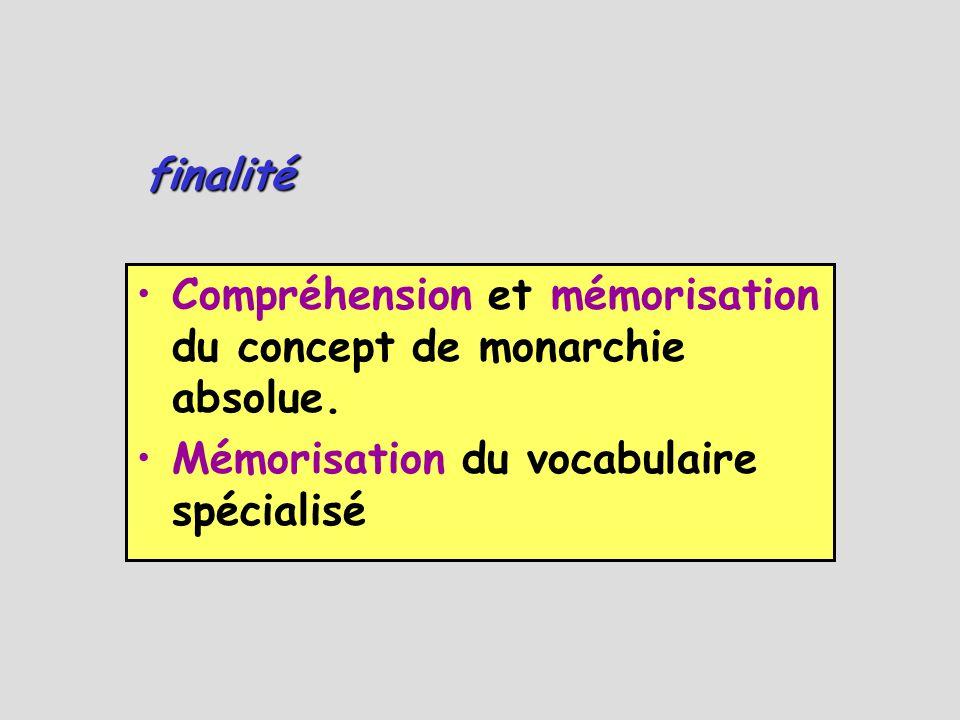 finalité •Compréhension et mémorisation du concept de monarchie absolue. •Mémorisation du vocabulaire spécialisé