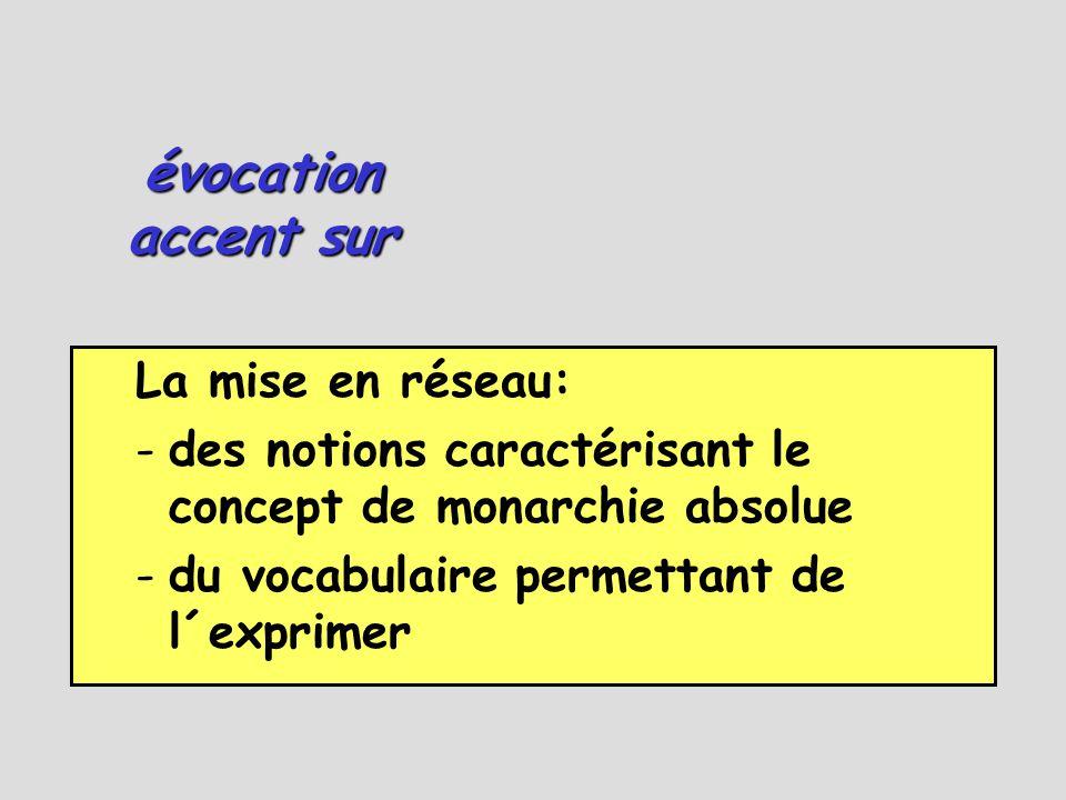 La mise en réseau: -des notions caractérisant le concept de monarchie absolue -du vocabulaire permettant de l´exprimer évocation accent sur