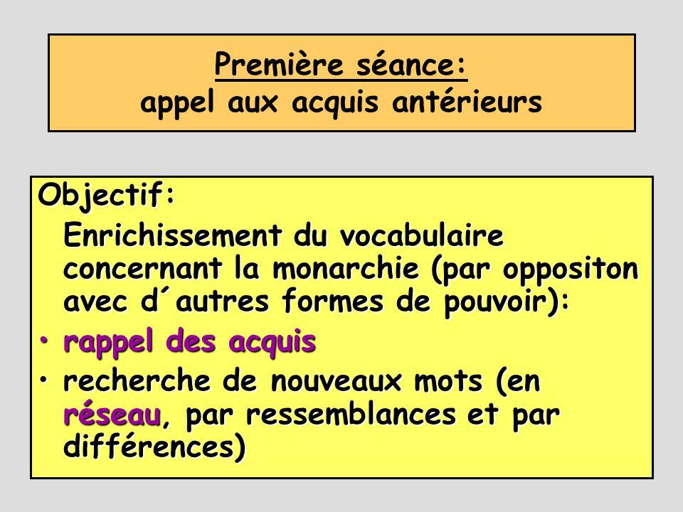 Première séance: appel aux acquis antérieurs Objectif: Enrichissement du vocabulaire concernant la monarchie (par oppositon avec d´autres formes de po