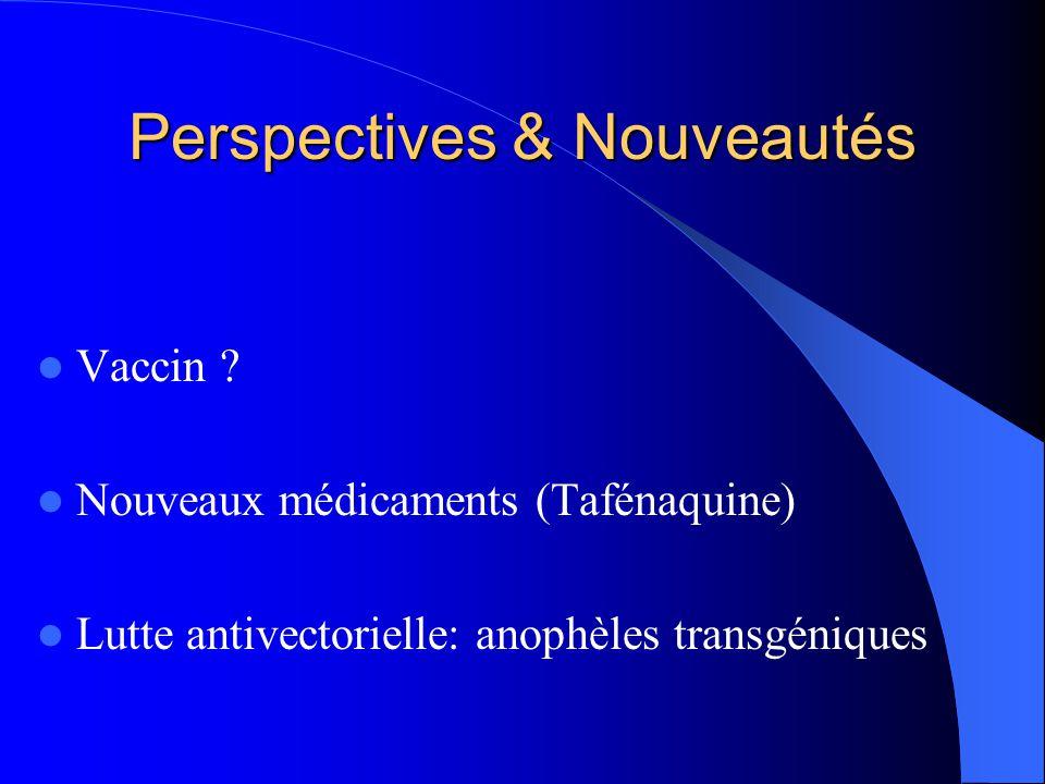 Perspectives & Nouveautés  Vaccin ?  Nouveaux médicaments (Tafénaquine)  Lutte antivectorielle: anophèles transgéniques