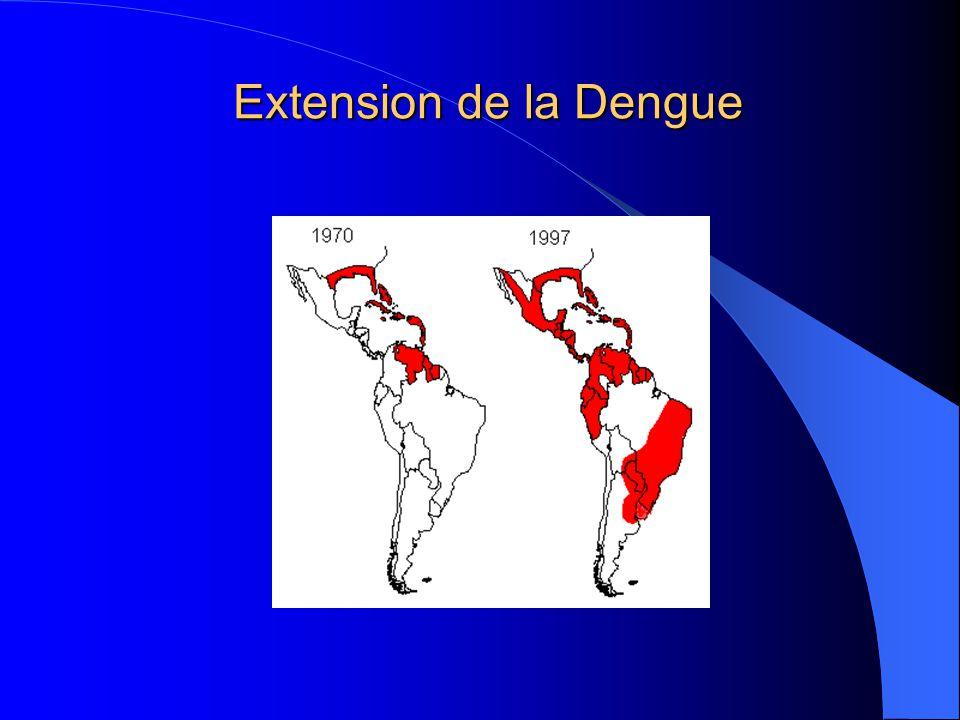 Extension de la Dengue