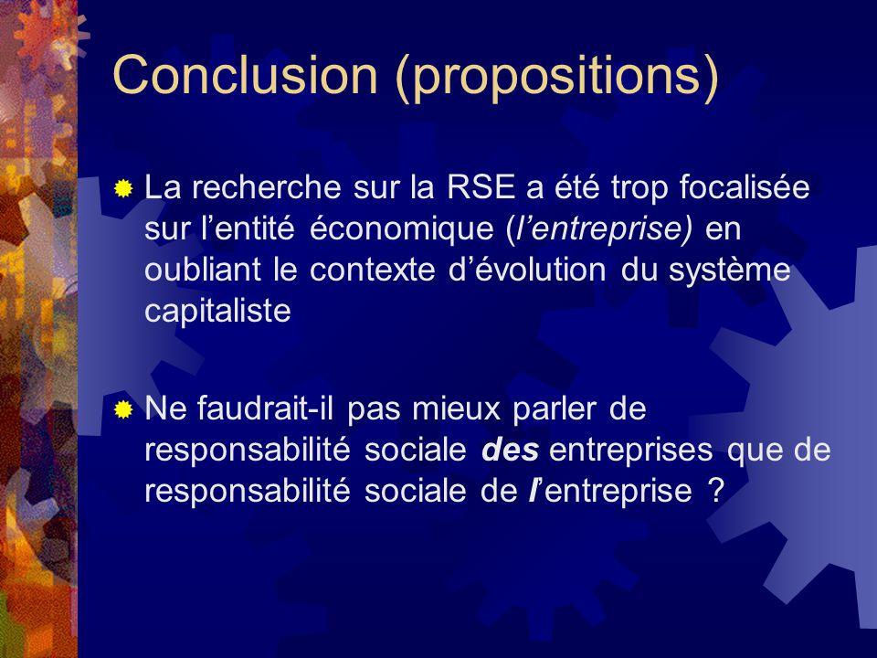 Conclusion (propositions)  La recherche sur la RSE a été trop focalisée sur l'entité économique (l'entreprise) en oubliant le contexte d'évolution du système capitaliste  Ne faudrait-il pas mieux parler de responsabilité sociale des entreprises que de responsabilité sociale de l'entreprise ?