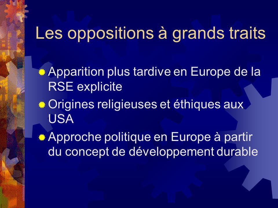 Les oppositions à grands traits  Apparition plus tardive en Europe de la RSE explicite  Origines religieuses et éthiques aux USA  Approche politique en Europe à partir du concept de développement durable