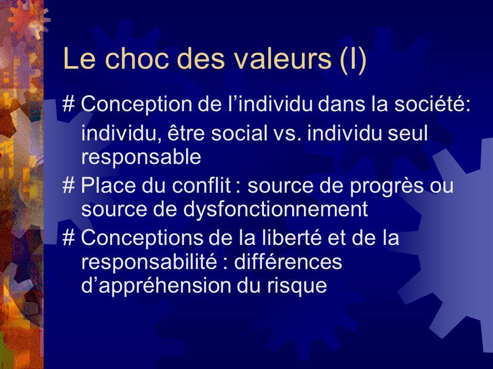 Le choc des valeurs (I) # Conception de l'individu dans la société: individu, être social vs.