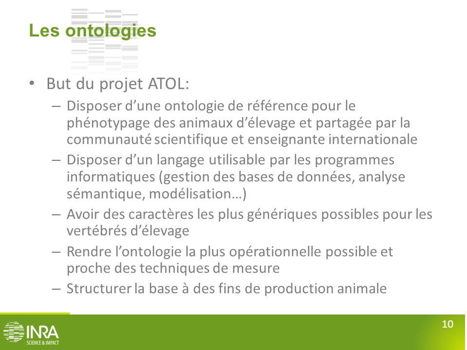 10 Les ontologies • But du projet ATOL: – Disposer d'une ontologie de référence pour le phénotypage des animaux d'élevage et partagée par la communaut