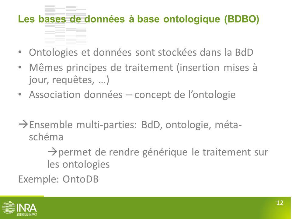 12 Les bases de données à base ontologique (BDBO) • Ontologies et données sont stockées dans la BdD • Mêmes principes de traitement (insertion mises à