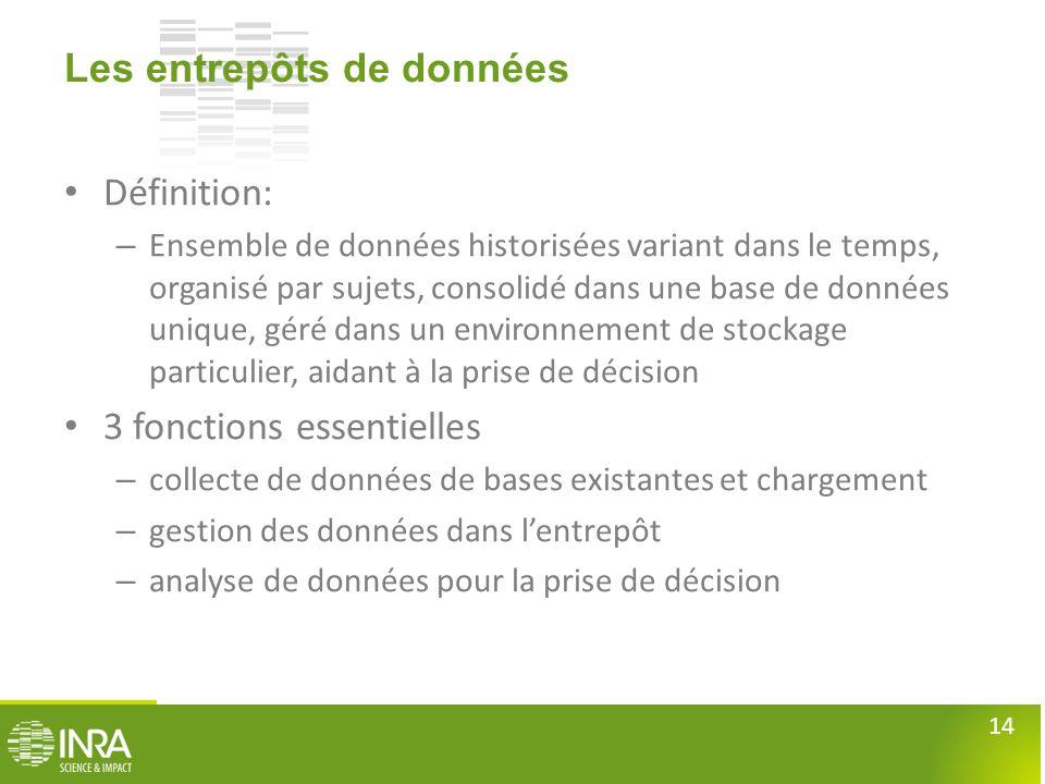 14 Les entrepôts de données • Définition: – Ensemble de données historisées variant dans le temps, organisé par sujets, consolidé dans une base de don