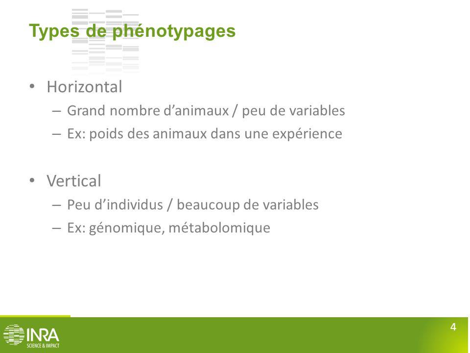 4 Types de phénotypages • Horizontal – Grand nombre d'animaux / peu de variables – Ex: poids des animaux dans une expérience • Vertical – Peu d'indivi